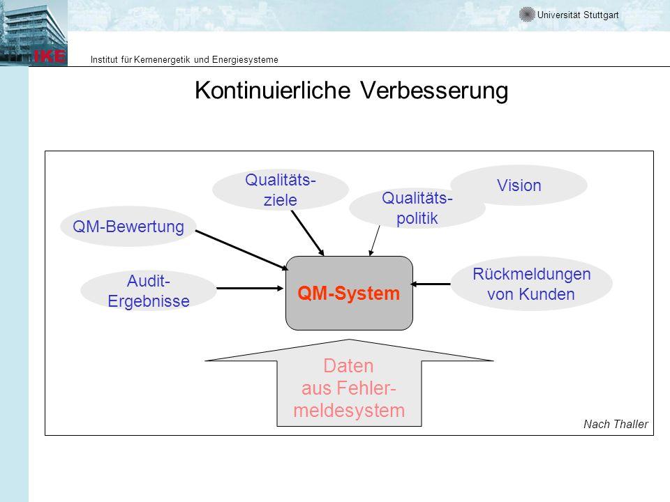 Universität Stuttgart Institut für Kernenergetik und Energiesysteme QM-System Vision Qualitäts- politik Daten aus Fehler- meldesystem QM-Bewertung Audit- Ergebnisse Qualitäts- ziele Rückmeldungen von Kunden Nach Thaller Kontinuierliche Verbesserung
