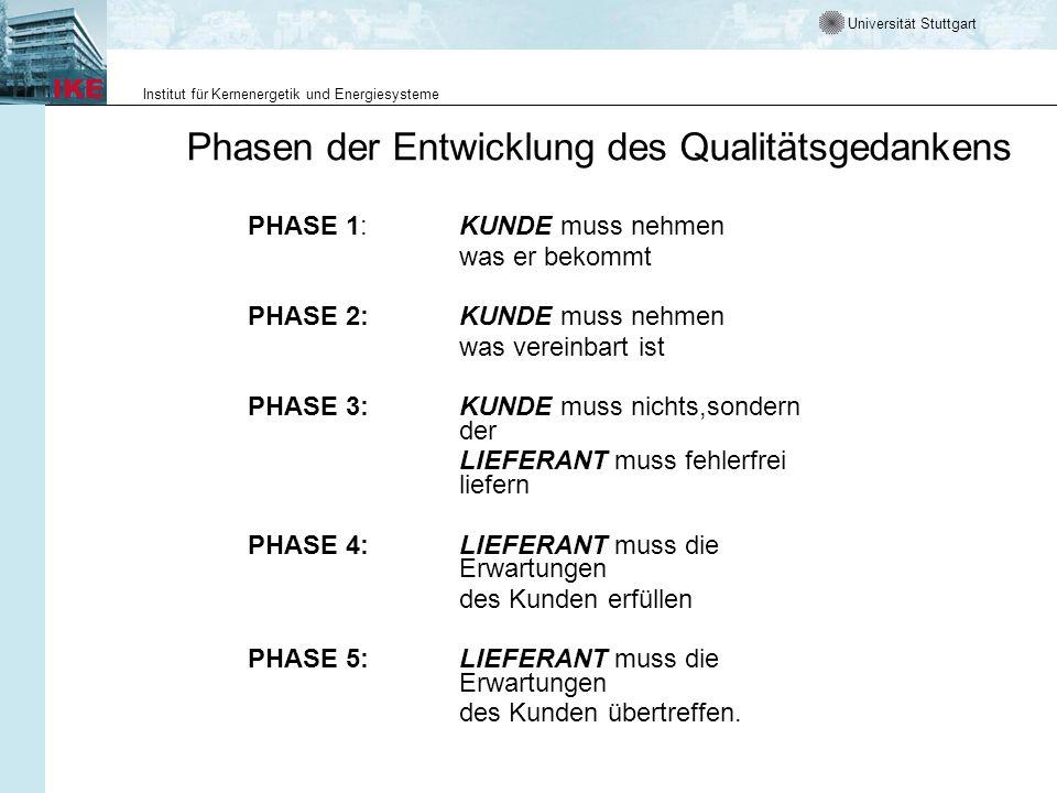 Universität Stuttgart Institut für Kernenergetik und Energiesysteme Phasen der Entwicklung des Qualitätsgedankens PHASE 1:KUNDE muss nehmen was er bek