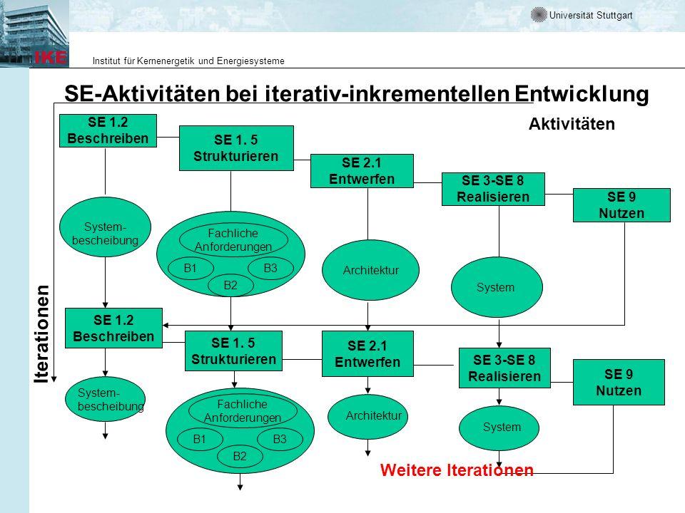 Universität Stuttgart Institut für Kernenergetik und Energiesysteme SE-Aktivitäten bei iterativ-inkrementellen Entwicklung Aktivitäten SE 1.