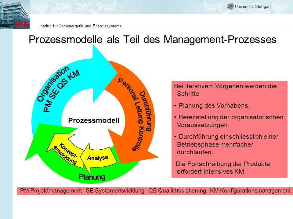Universität Stuttgart Institut für Kernenergetik und Energiesysteme Prozessmodelle als Teil des Management-Prozesses Bei iterativem Vorgehen werden die Schritte Planung des Vorhabens.