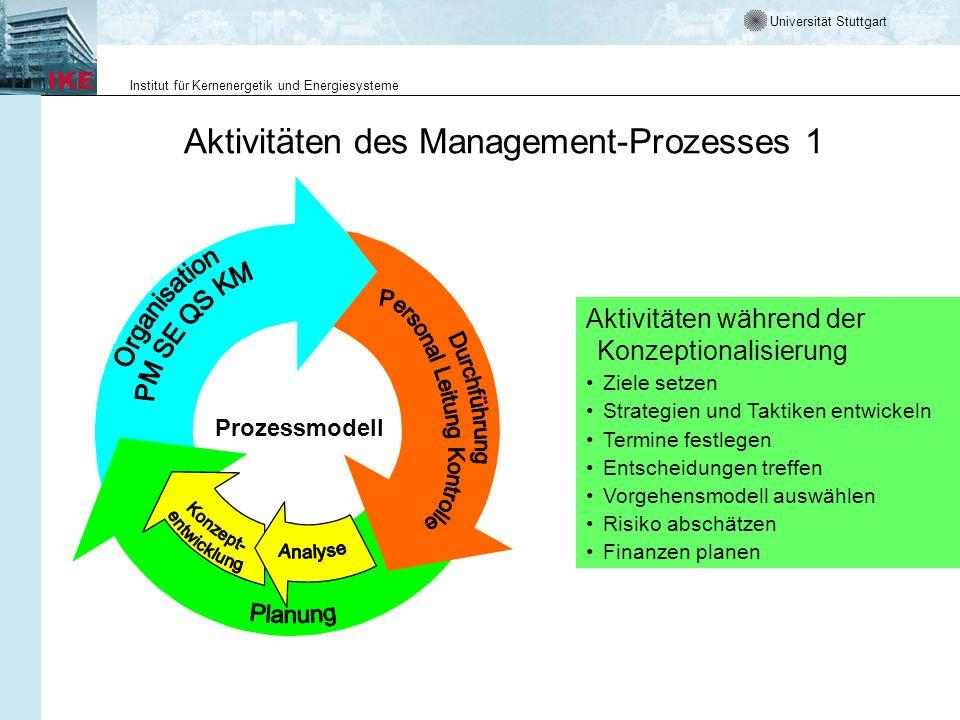 Universität Stuttgart Institut für Kernenergetik und Energiesysteme Aktivitäten des Management-Prozesses 1 Aktivitäten während der Konzeptionalisierung Ziele setzen Strategien und Taktiken entwickeln Termine festlegen Entscheidungen treffen Vorgehensmodell auswählen Risiko abschätzen Finanzen planen Prozessmodell