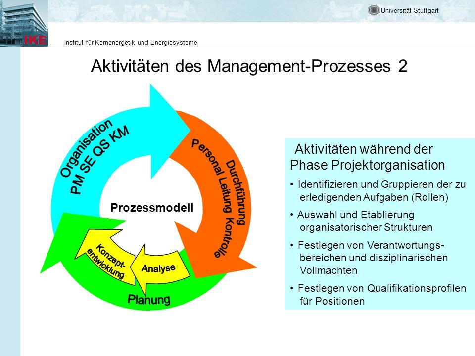 Universität Stuttgart Institut für Kernenergetik und Energiesysteme Aktivitäten des Management-Prozesses 2 Aktivitäten während der Phase Projektorgani