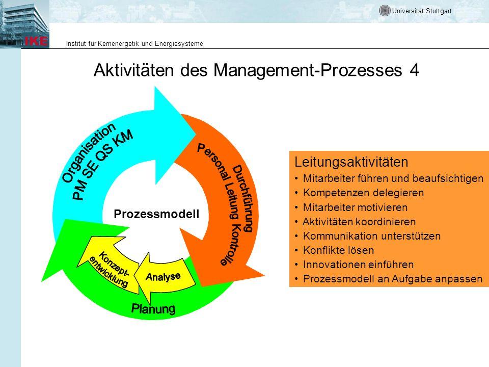 Universität Stuttgart Institut für Kernenergetik und Energiesysteme Aktivitäten des Management-Prozesses 4 Leitungsaktivitäten Mitarbeiter führen und