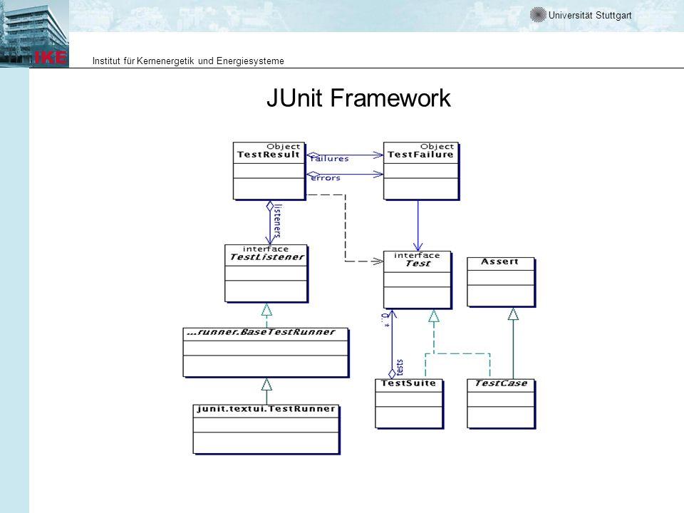 Universität Stuttgart Institut für Kernenergetik und Energiesysteme JUnit Framework
