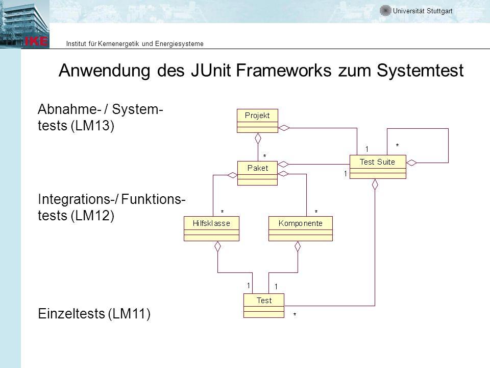 Universität Stuttgart Institut für Kernenergetik und Energiesysteme Anwendung des JUnit Frameworks zum Systemtest Abnahme- / System- tests (LM13) Integrations-/ Funktions- tests (LM12) Einzeltests (LM11)