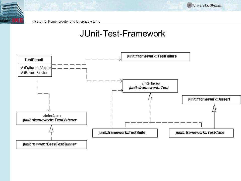 Universität Stuttgart Institut für Kernenergetik und Energiesysteme Download und Installation von JUnit ist als Open Source Software unter der IBM Public License veröffentlicht.