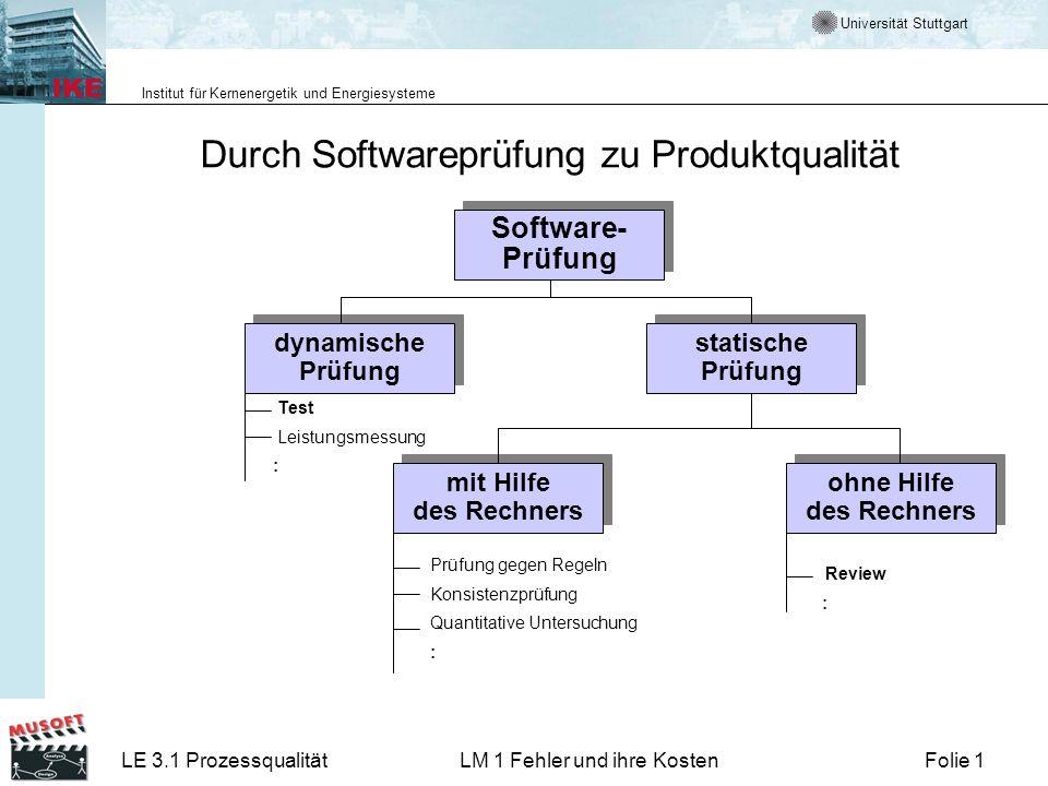 Universität Stuttgart Institut für Kernenergetik und Energiesysteme LE 3.1 ProzessqualitätLM 1 Fehler und ihre KostenFolie 1 Durch Softwareprüfung zu