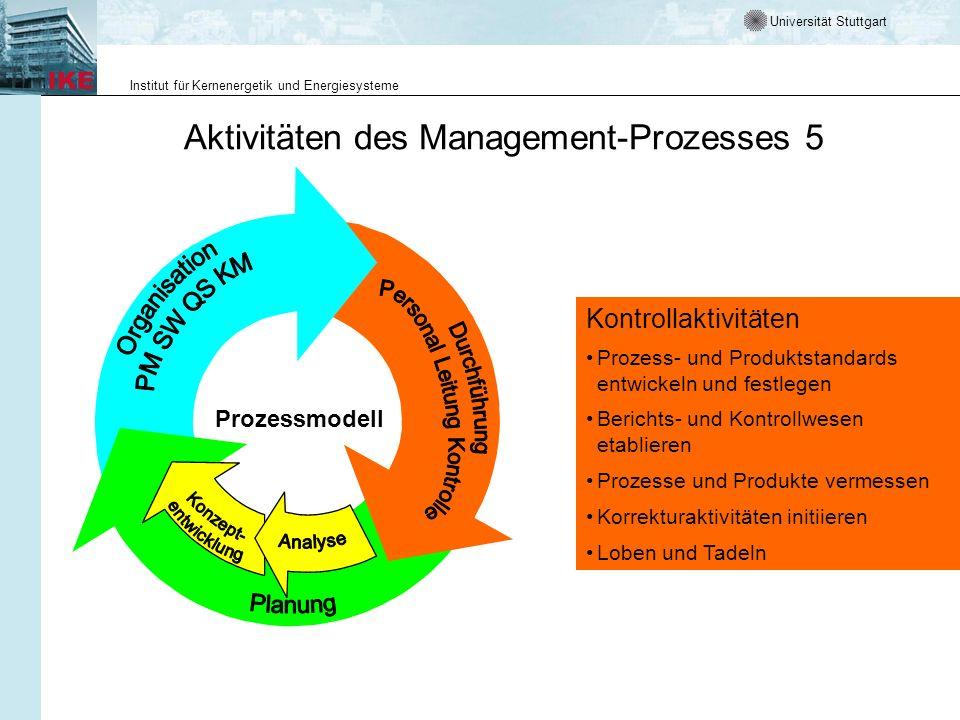 Universität Stuttgart Institut für Kernenergetik und Energiesysteme Aktivitäten des Management-Prozesses 5 Kontrollaktivitäten Prozess- und Produktsta