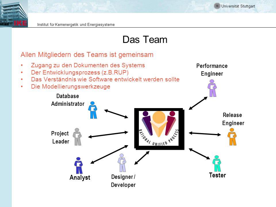 Universität Stuttgart Institut für Kernenergetik und Energiesysteme Das Team Allen Mitgliedern des Teams ist gemeinsam Zugang zu den Dokumenten des Sy
