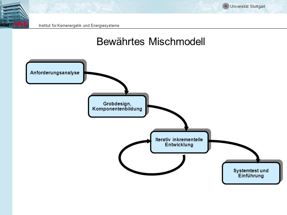Universität Stuttgart Institut für Kernenergetik und Energiesysteme Bewährtes Mischmodell Anforderungsanalyse Grobdesign, Komponentenbildung Grobdesig
