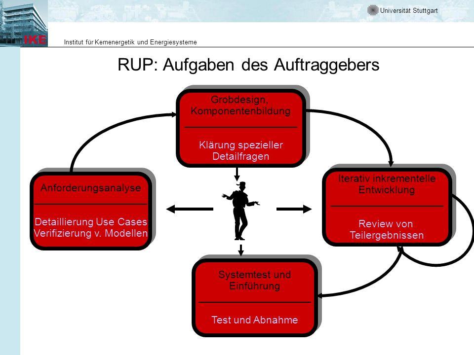 Universität Stuttgart Institut für Kernenergetik und Energiesysteme RUP: Aufgaben des Auftraggebers Grobdesign, Komponentenbildung ___________________