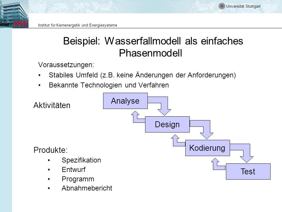 Universität Stuttgart Institut für Kernenergetik und Energiesysteme Beispiel: Wasserfallmodell als einfaches Phasenmodell Voraussetzungen: Stabiles Um