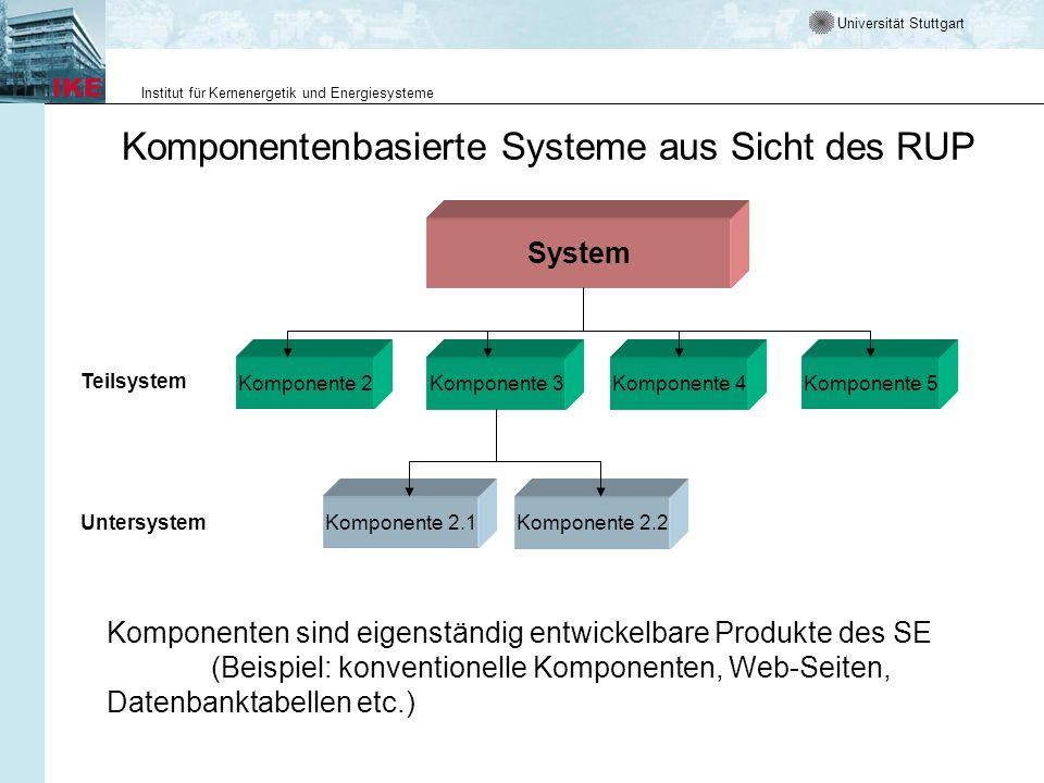 Universität Stuttgart Institut für Kernenergetik und Energiesysteme Komponentenbasierte Systeme aus Sicht des RUP Komponenten sind eigenständig entwic