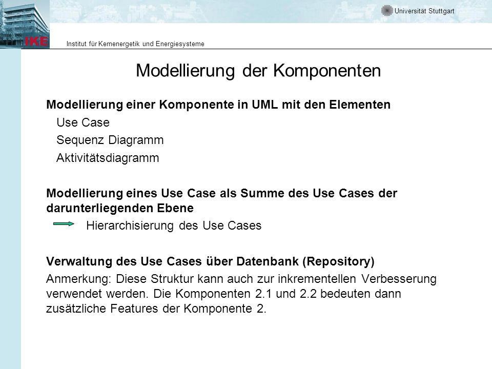Universität Stuttgart Institut für Kernenergetik und Energiesysteme Modellierung der Komponenten Modellierung einer Komponente in UML mit den Elemente