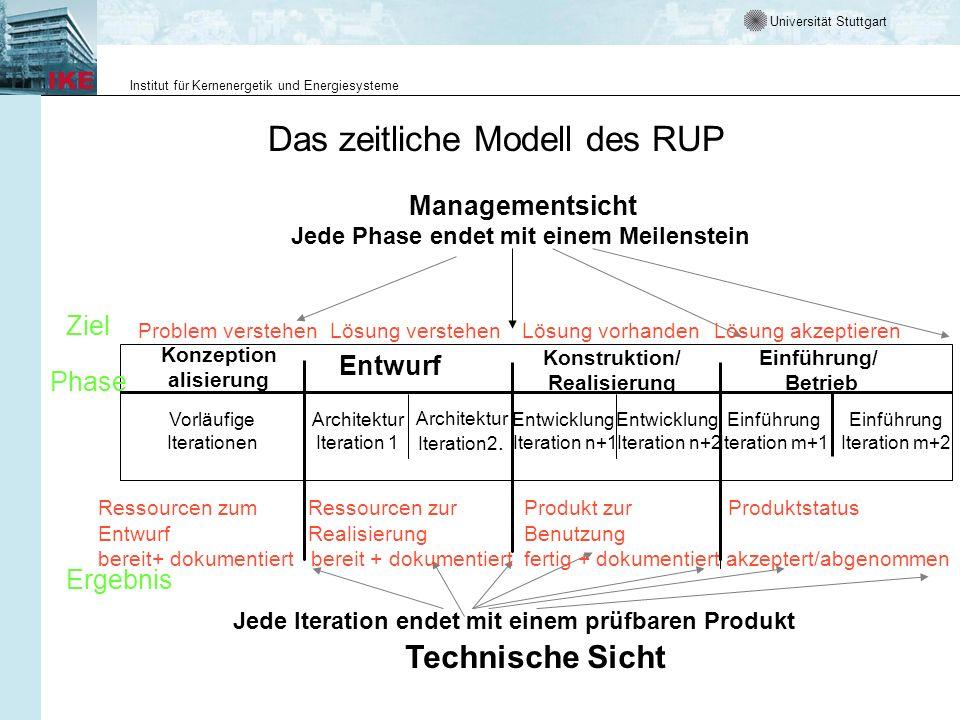 Universität Stuttgart Institut für Kernenergetik und Energiesysteme Das zeitliche Modell des RUP Konzeption alisierung Entwurf Konstruktion/ Realisier