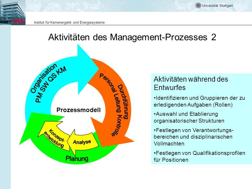 Universität Stuttgart Institut für Kernenergetik und Energiesysteme Aktivitäten des Management-Prozesses 2 Aktivitäten während des Entwurfes Identifiz
