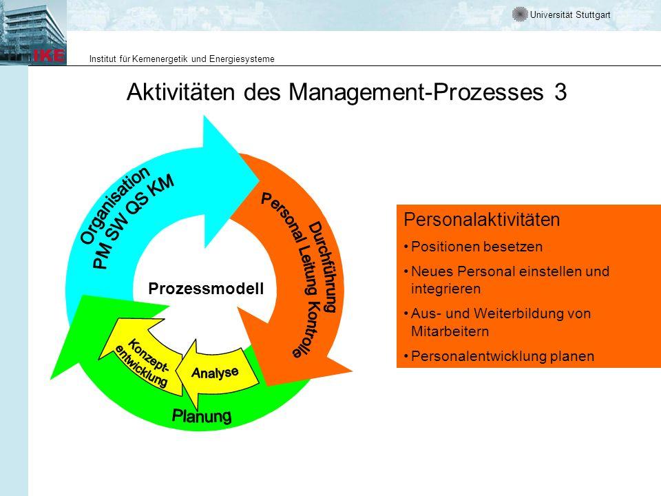 Universität Stuttgart Institut für Kernenergetik und Energiesysteme Aktivitäten des Management-Prozesses 3 Personalaktivitäten Positionen besetzen Neu