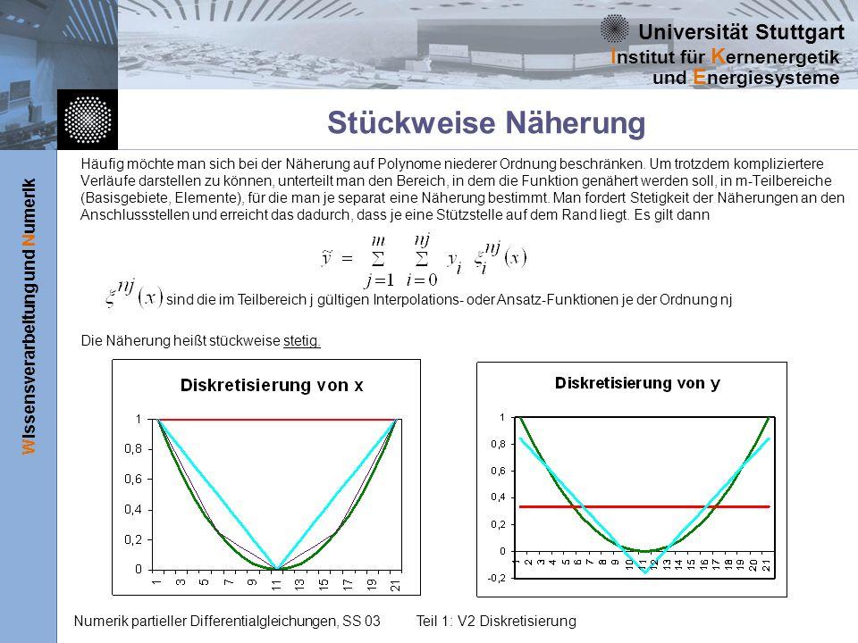 Universität Stuttgart Wissensverarbeitung und Numerik I nstitut für K ernenergetik und E nergiesysteme Numerik partieller Differentialgleichungen, SS 03Teil 1: V2 Diskretisierung Stückweise Näherung Häufig möchte man sich bei der Näherung auf Polynome niederer Ordnung beschränken.