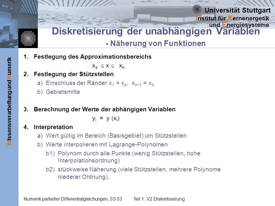 Universität Stuttgart Wissensverarbeitung und Numerik I nstitut für K ernenergetik und E nergiesysteme Numerik partieller Differentialgleichungen, SS 03Teil 1: V2 Diskretisierung Beispiel: Diskretisierung der Unabhängigen -2 Jetzt dasselbe nach Näherung über y.