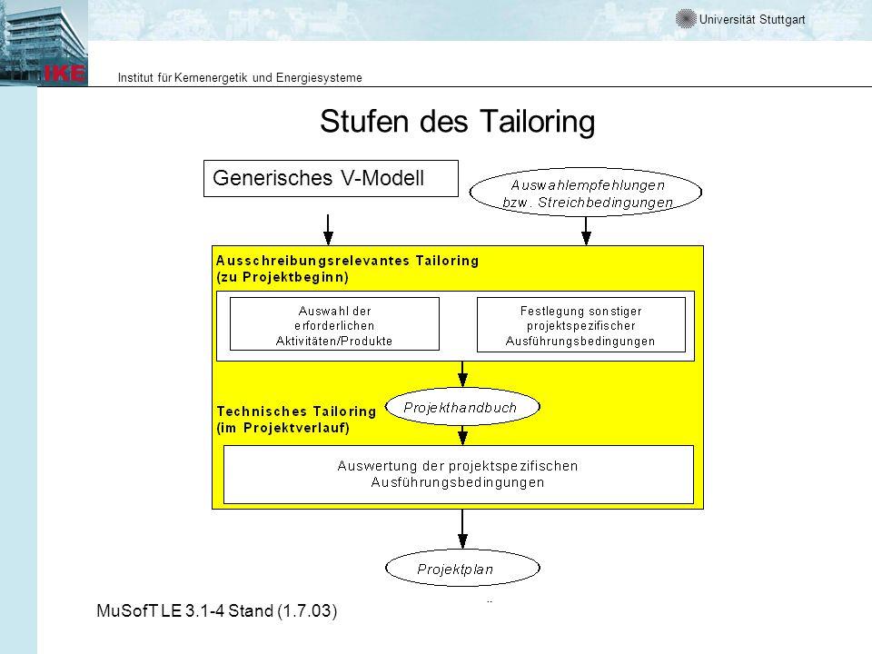 Universität Stuttgart Institut für Kernenergetik und Energiesysteme MuSofT LE 3.1-4 Stand (1.7.03)V - Modell Überblick Stufen des Tailoring Generische