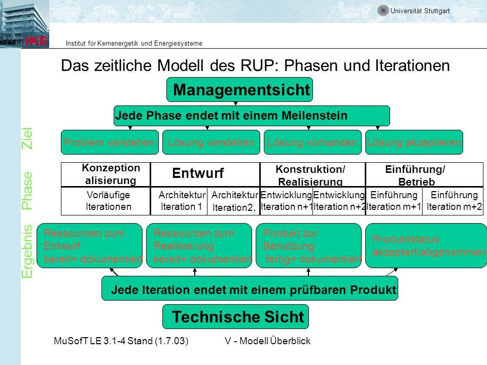 Universität Stuttgart Institut für Kernenergetik und Energiesysteme MuSofT LE 3.1-4 Stand (1.7.03)V - Modell Überblick Das zeitliche Modell des RUP: P