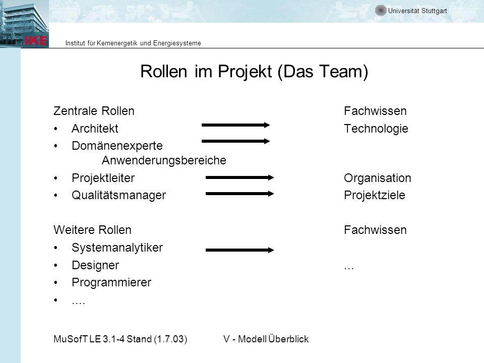 Universität Stuttgart Institut für Kernenergetik und Energiesysteme MuSofT LE 3.1-4 Stand (1.7.03)V - Modell Überblick Rollen im Projekt (Das Team) Ze