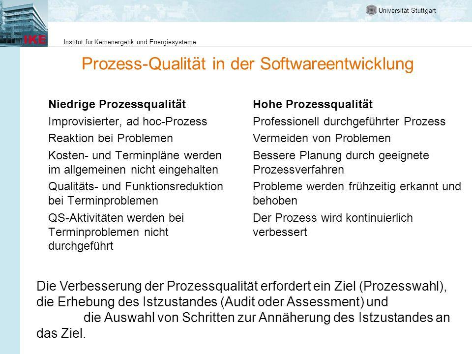 Universität Stuttgart Institut für Kernenergetik und Energiesysteme Prozess-Qualität in der Softwareentwicklung Niedrige Prozessqualität Improvisierte