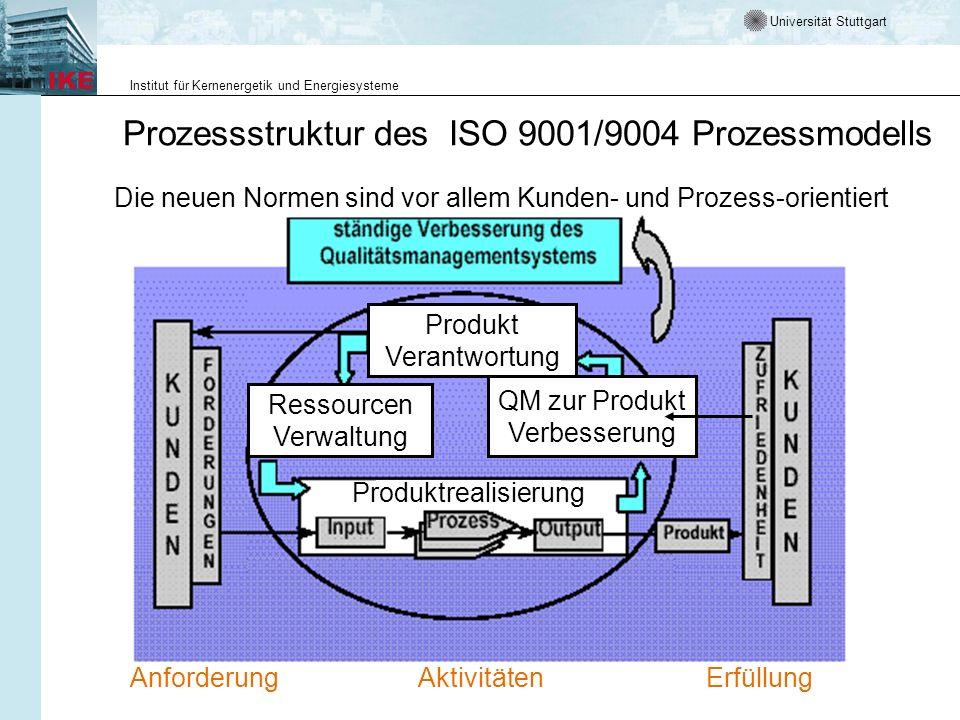 Universität Stuttgart Institut für Kernenergetik und Energiesysteme Prozessstruktur des ISO 9001/9004 Prozessmodells AnforderungAktivitätenErfüllung D