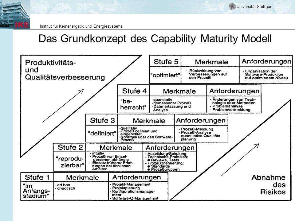 Universität Stuttgart Institut für Kernenergetik und Energiesysteme Das Grundkonzept des Capability Maturity Modell