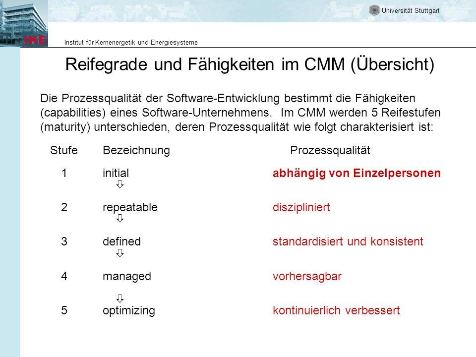 Universität Stuttgart Institut für Kernenergetik und Energiesysteme Reifegrade und Fähigkeiten im CMM (Übersicht) Die Prozessqualität der Software-Ent