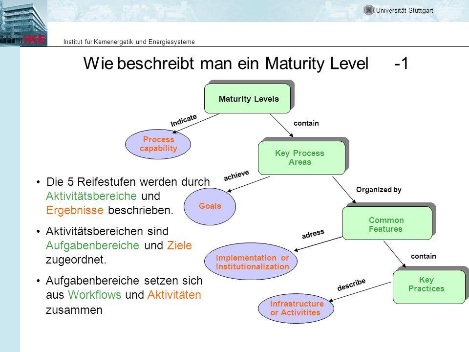 Universität Stuttgart Institut für Kernenergetik und Energiesysteme Wie beschreibt man ein Maturity Level -1 Maturity Levels Process capability Goals