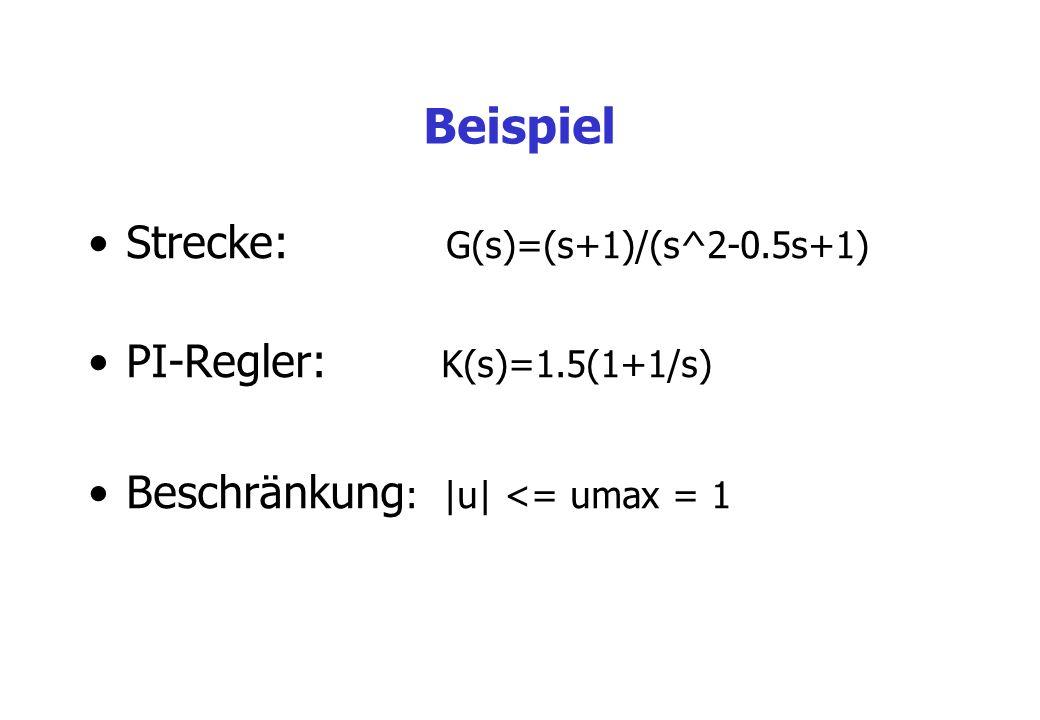 Beispiel Strecke: G(s)=(s+1)/(s^2-0.5s+1) PI-Regler: K(s)=1.5(1+1/s) Beschränkung : |u| <= umax = 1