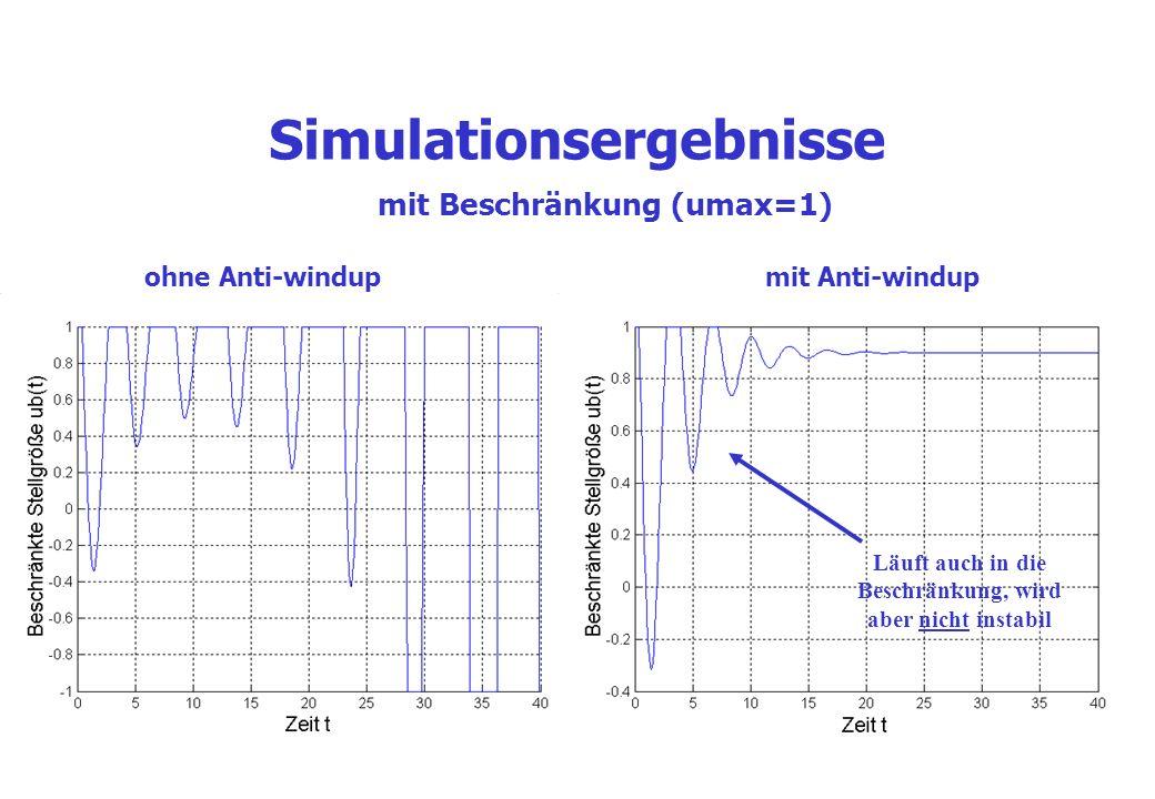Simulationsergebnisse ohne Anti-windup mit Anti-windup mit Beschränkung (umax=1) Läuft auch in die Beschränkung, wird aber nicht instabil
