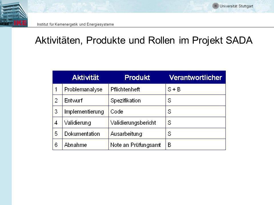 Universität Stuttgart Institut für Kernenergetik und Energiesysteme Aktivitäten, Produkte und Rollen im Projekt SADA