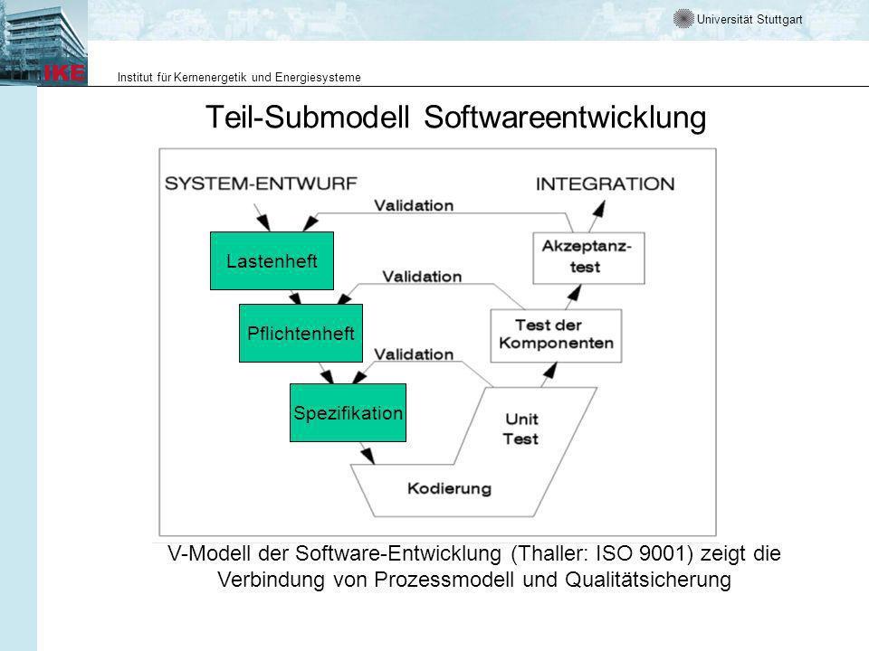 Universität Stuttgart Institut für Kernenergetik und Energiesysteme Teil-Submodell Softwareentwicklung V-Modell der Software-Entwicklung (Thaller: ISO 9001) zeigt die Verbindung von Prozessmodell und Qualitätsicherung Lastenheft Pflichtenheft Spezifikation