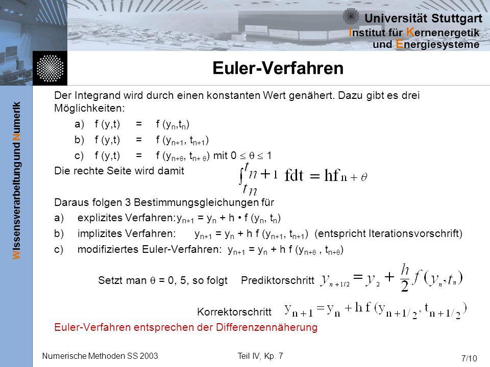 Universität Stuttgart Wissensverarbeitung und Numerik I nstitut für K ernenergetik und E nergiesysteme Numerische Methoden SS 2003Teil IV, Kp. 7 7/10