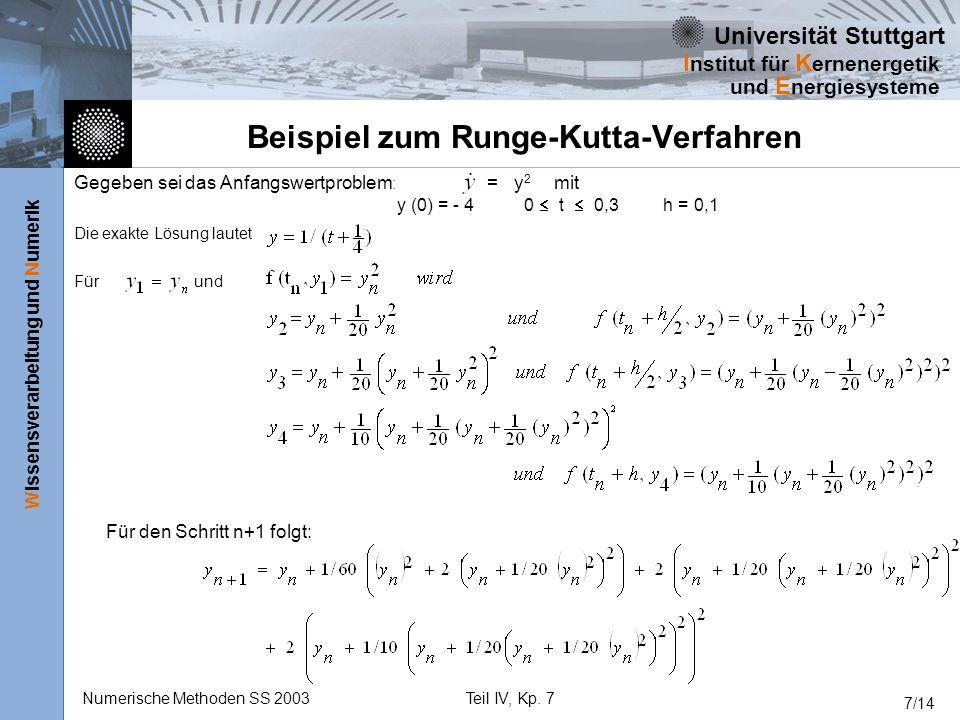 Universität Stuttgart Wissensverarbeitung und Numerik I nstitut für K ernenergetik und E nergiesysteme Numerische Methoden SS 2003Teil IV, Kp. 7 7/14