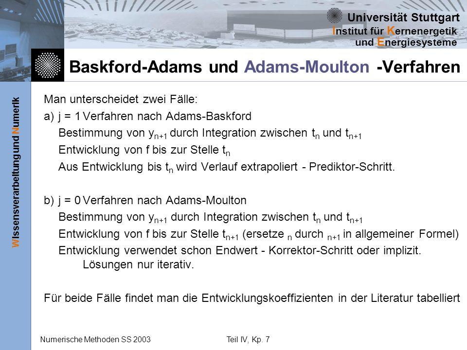 Universität Stuttgart Wissensverarbeitung und Numerik I nstitut für K ernenergetik und E nergiesysteme Numerische Methoden SS 2003Teil IV, Kp. 7 Baskf