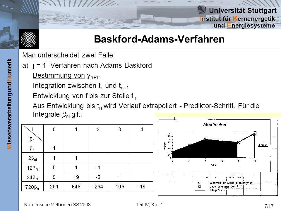 Universität Stuttgart Wissensverarbeitung und Numerik I nstitut für K ernenergetik und E nergiesysteme Numerische Methoden SS 2003Teil IV, Kp. 7 7/17