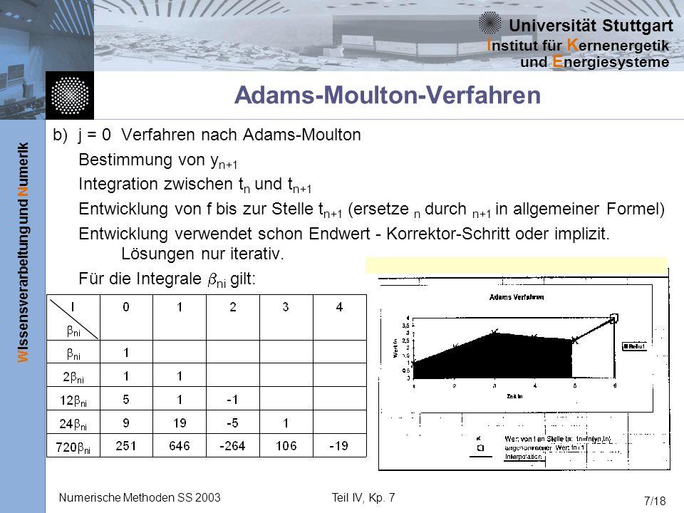 Universität Stuttgart Wissensverarbeitung und Numerik I nstitut für K ernenergetik und E nergiesysteme Numerische Methoden SS 2003Teil IV, Kp. 7 7/18