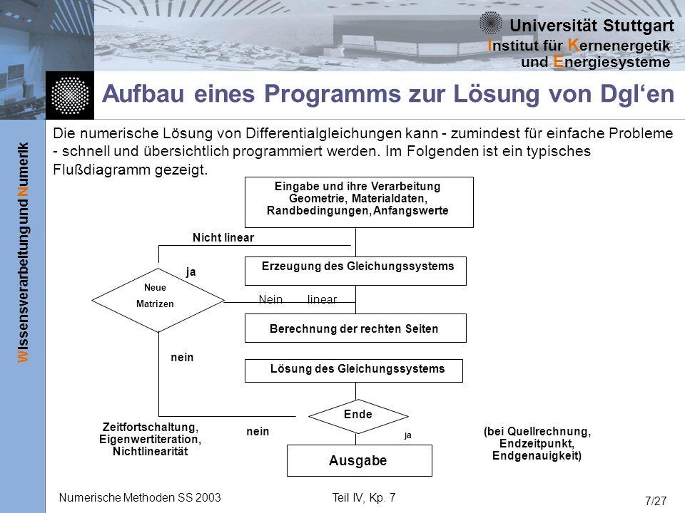 Universität Stuttgart Wissensverarbeitung und Numerik I nstitut für K ernenergetik und E nergiesysteme Numerische Methoden SS 2003Teil IV, Kp. 7 7/27