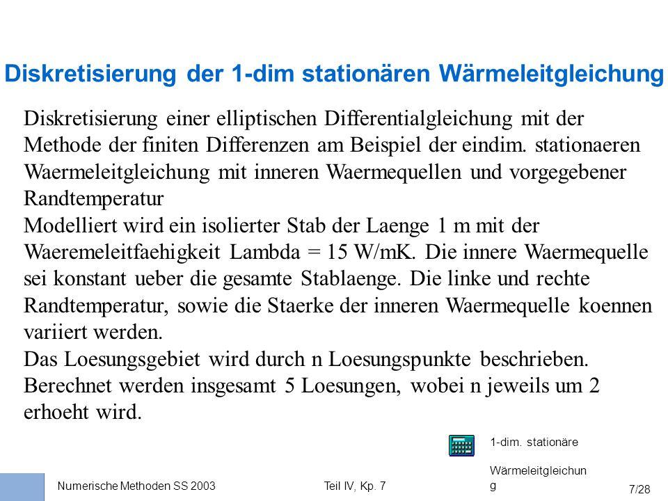 Universität Stuttgart Wissensverarbeitung und Numerik I nstitut für K ernenergetik und E nergiesysteme Numerische Methoden SS 2003Teil IV, Kp. 7 7/28