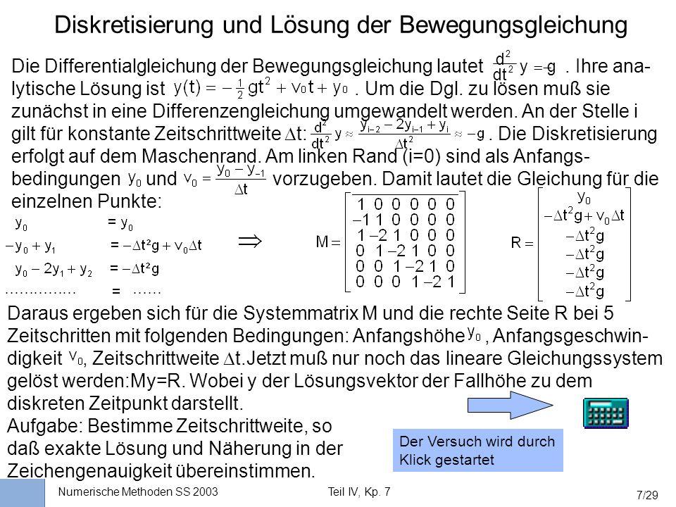 Universität Stuttgart Wissensverarbeitung und Numerik I nstitut für K ernenergetik und E nergiesysteme Numerische Methoden SS 2003Teil IV, Kp. 7 7/29