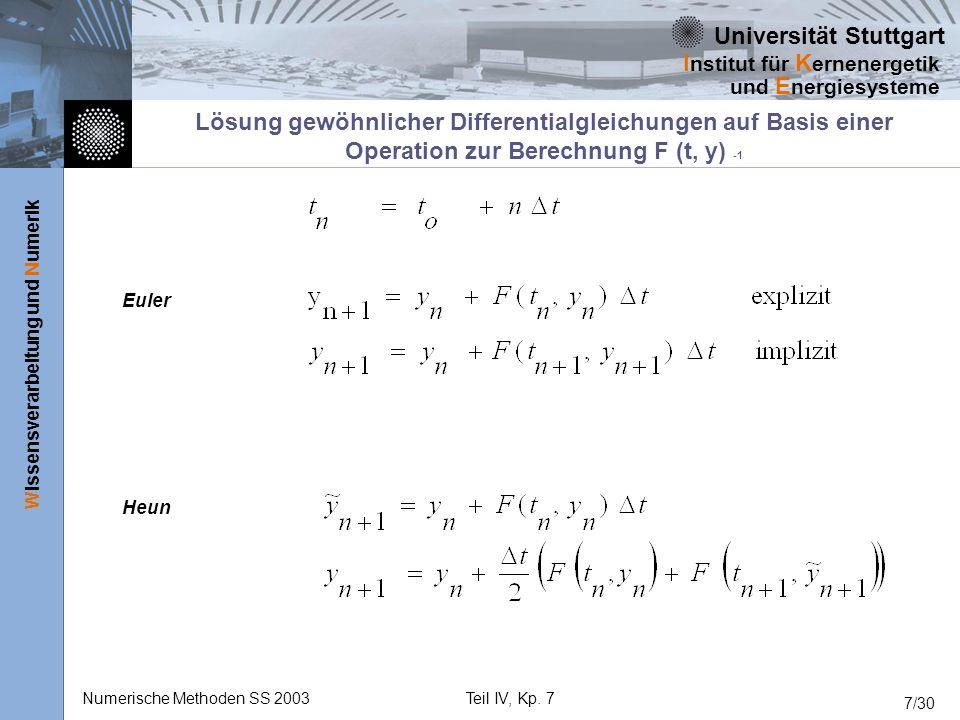 Universität Stuttgart Wissensverarbeitung und Numerik I nstitut für K ernenergetik und E nergiesysteme Numerische Methoden SS 2003Teil IV, Kp. 7 7/30