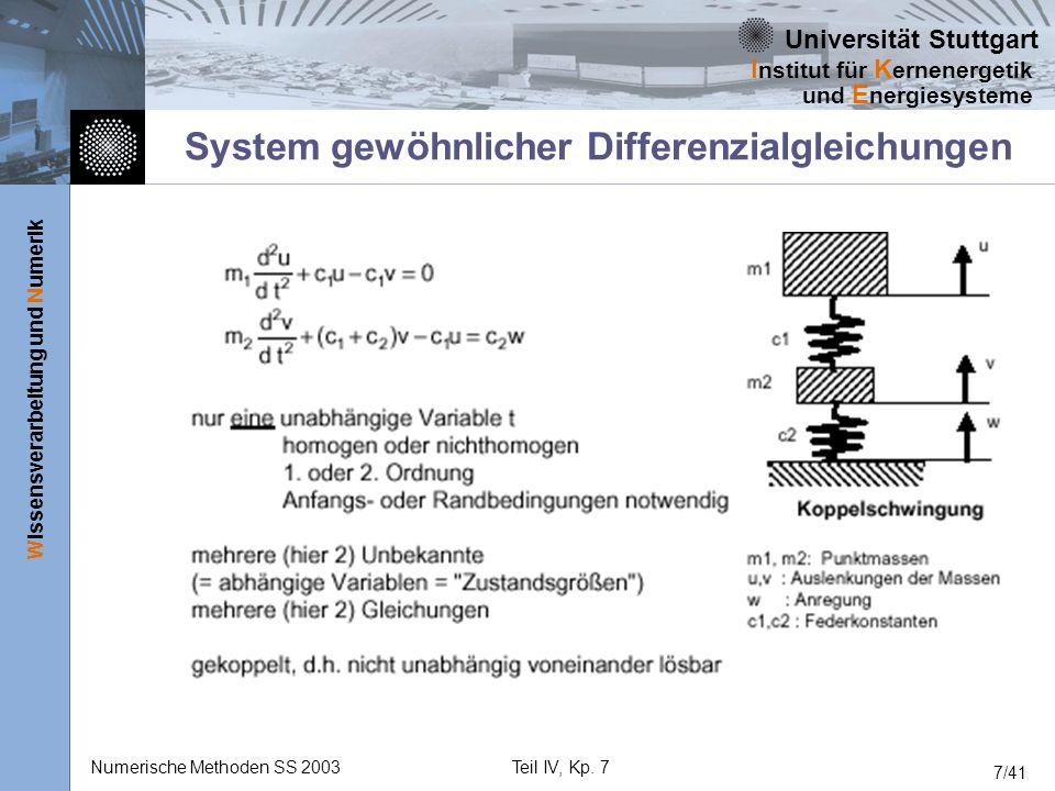 Universität Stuttgart Wissensverarbeitung und Numerik I nstitut für K ernenergetik und E nergiesysteme Numerische Methoden SS 2003Teil IV, Kp. 7 7/41