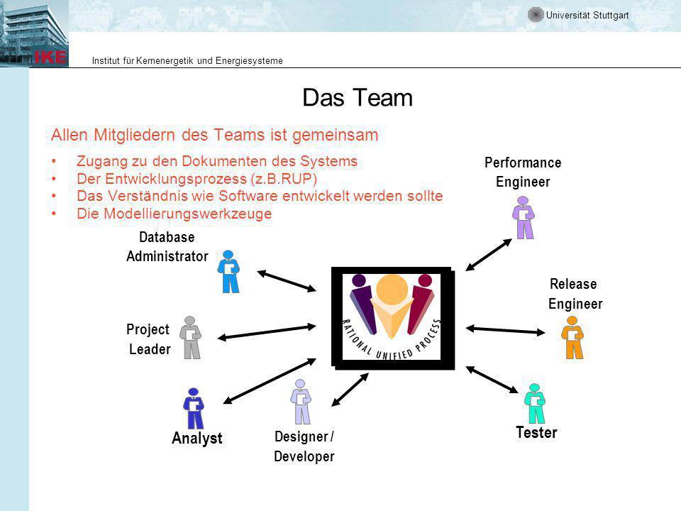Universität Stuttgart Institut für Kernenergetik und Energiesysteme Das Team Allen Mitgliedern des Teams ist gemeinsam Zugang zu den Dokumenten des Systems Der Entwicklungsprozess (z.B.RUP) Das Verständnis wie Software entwickelt werden sollte Die Modellierungswerkzeuge Designer / Developer Analyst Tester Database Administrator Performance Engineer Release Engineer Project Leader