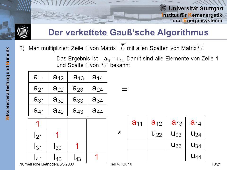 Universität Stuttgart Wissensverarbeitung und Numerik I nstitut für K ernenergetik und E nergiesysteme Numerische Methoden, SS 2003Teil V, Kp. 1010/21