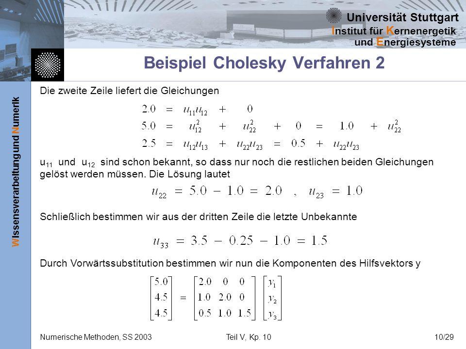 Universität Stuttgart Wissensverarbeitung und Numerik I nstitut für K ernenergetik und E nergiesysteme Numerische Methoden, SS 2003Teil V, Kp. 1010/29