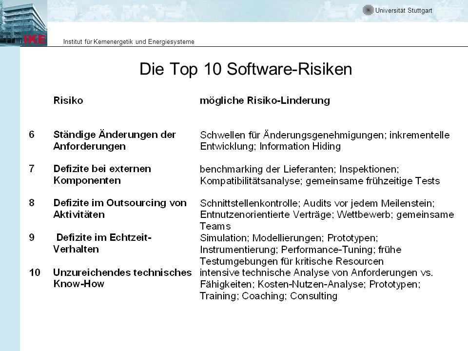 Universität Stuttgart Institut für Kernenergetik und Energiesysteme Die Top 10 Software-Risiken