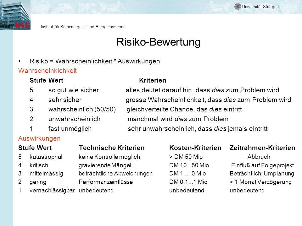 Universität Stuttgart Institut für Kernenergetik und Energiesysteme Risiko-Bewertung Risiko = Wahrscheinlichkeit * Auswirkungen Wahrscheinkichkeit Stufe Wert Kriterien 5 so gut wie sicher alles deutet darauf hin, dass dies zum Problem wird 4 sehr sicher grosse Wahrscheinlichkeit, dass dies zum Problem wird 3 wahrscheinlich (50/50) gleichverteilte Chance, das dies eintritt 2 unwahrscheinlich manchmal wird dies zum Problem 1 fast unmöglich sehr unwahrscheinlich, dass dies jemals eintritt Auswirkungen Stufe Wert Technische Kriterien Kosten-Kriterien Zeitrahmen-Kriterien 5katastrophal keine Kontrolle möglich > DM 50 Mio Abbruch 4 kritisch gravierende Mängel, DM 10...50 Mio Einfluß auf Folgeprojekt 3 mittelmässig beträchtliche Abweichungen DM 1...10 Mio Beträchtlich; Umplanung 2 gering Performanzeinflüsse DM 0,1...1 Mio > 1 Monat Verzögerung 1 vernachlässigbar unbedeutend unbedeutend unbedeutend